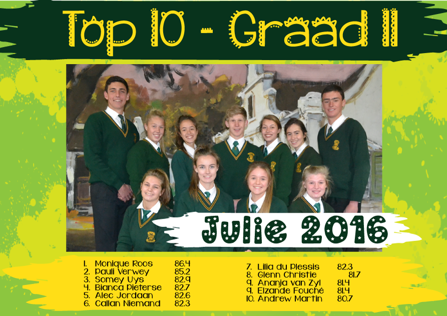 Top 10 Julie 2016 Gr11